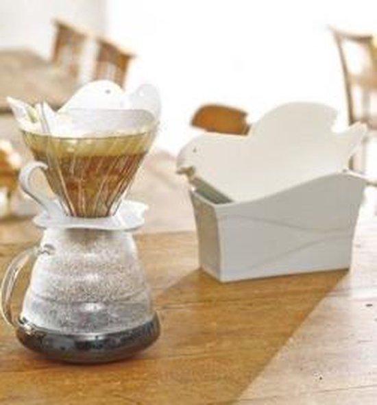 Love Dori Koffiefilters